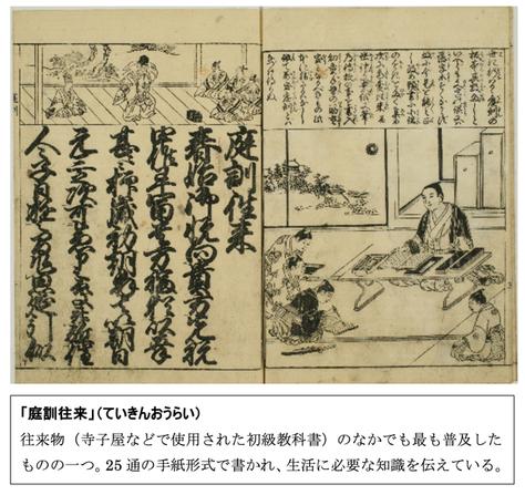 デジタルアーカイブ「学びと遊びの歴史」の画像データが自由に利用できるようになりました